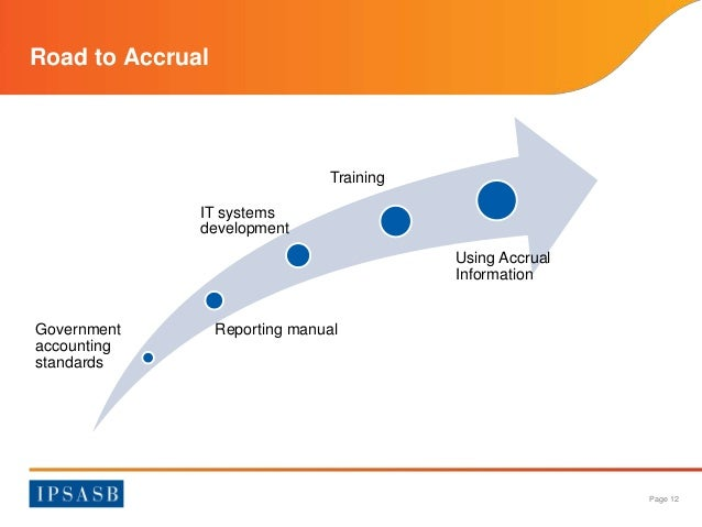 benefits of manual accounting systems