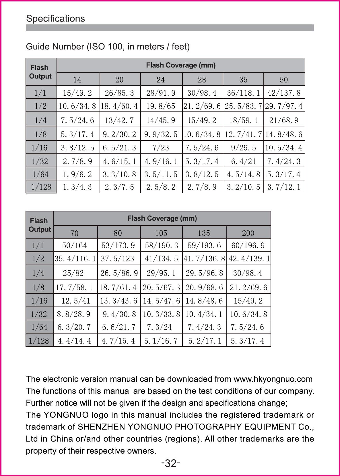 yongnuo yn600ex rt ii manual pdf