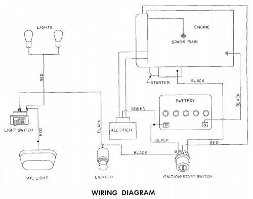 wheel horse raider 10 manual pdf