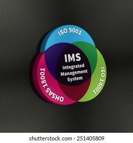 ohsas 18001 manual free download pdf