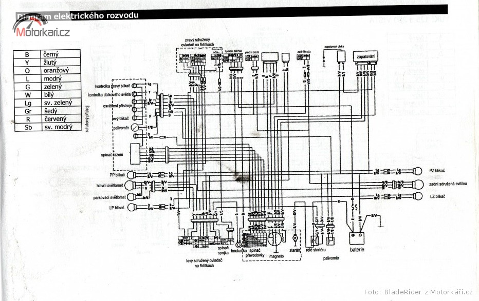 2015 dodge ram 1500 owners manual pdf