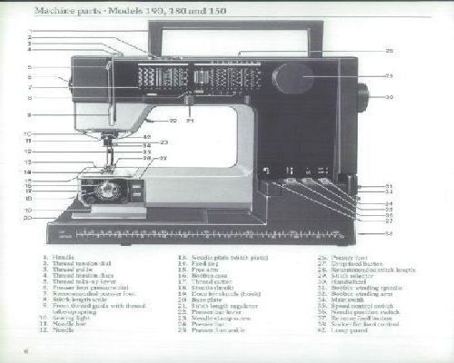 husqvarna viking 215 sewing machine manual