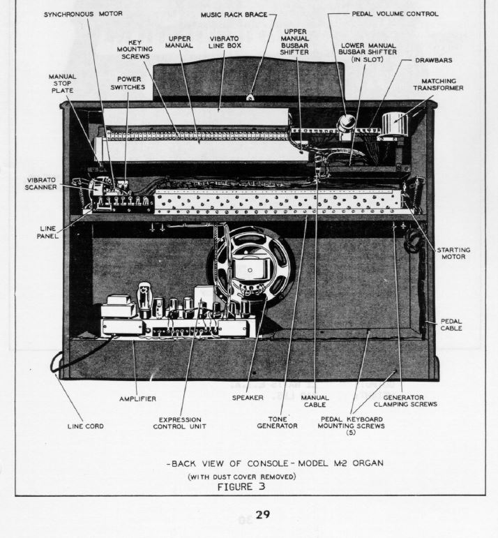 hammond organ service manual download