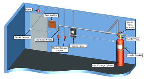 acgih industrial ventilation manual pdf free download