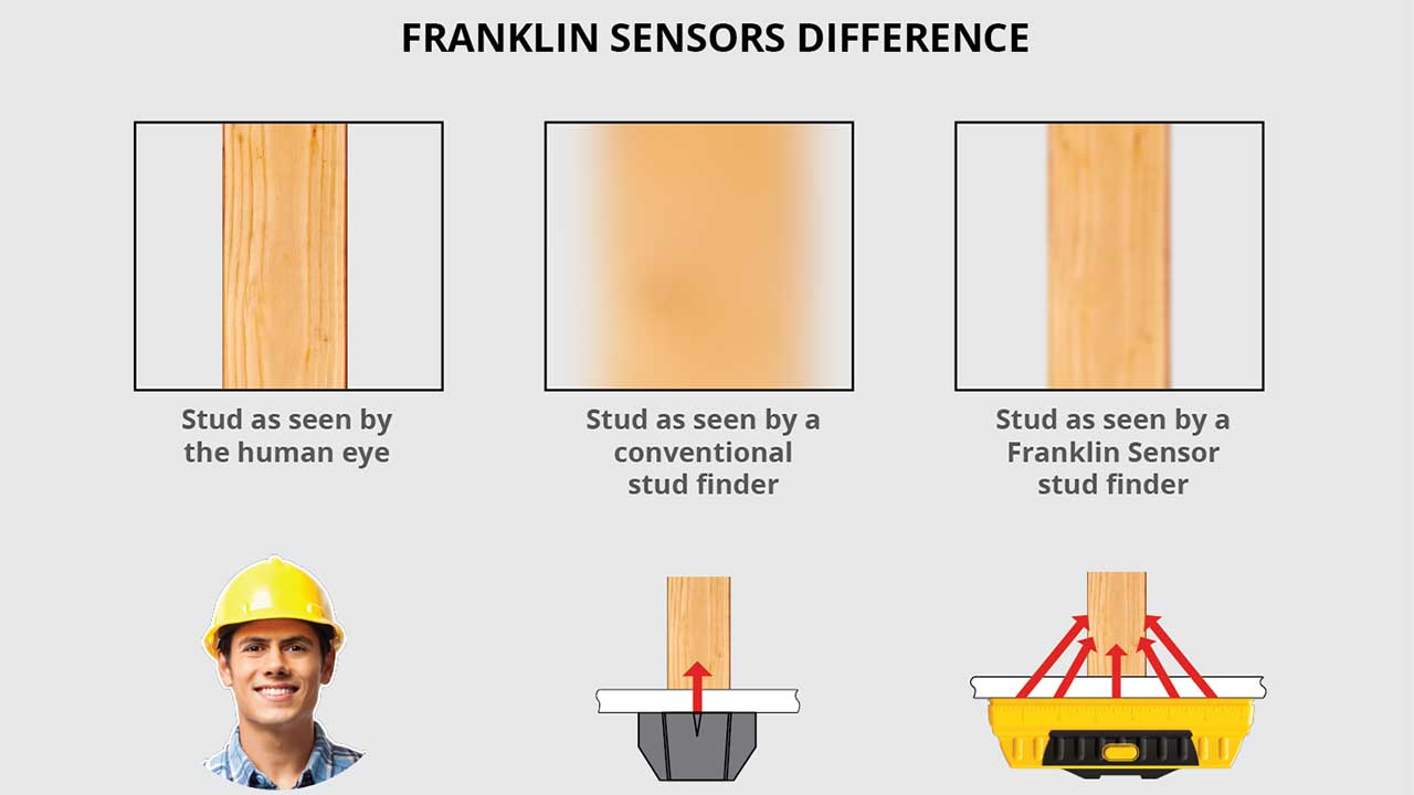 franklin sensors prosensor 710 manual