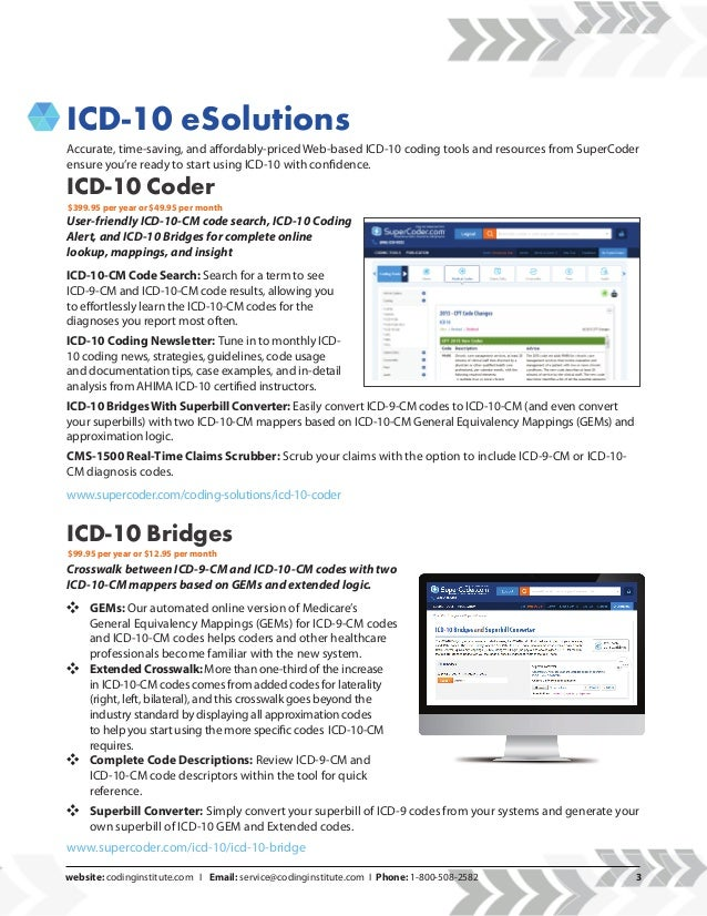 icd 9 cm and icd 10 cm coding manuals