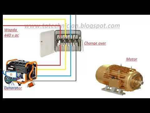 manual changeover switch box for generator single phase