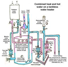 navien hot water heater manual