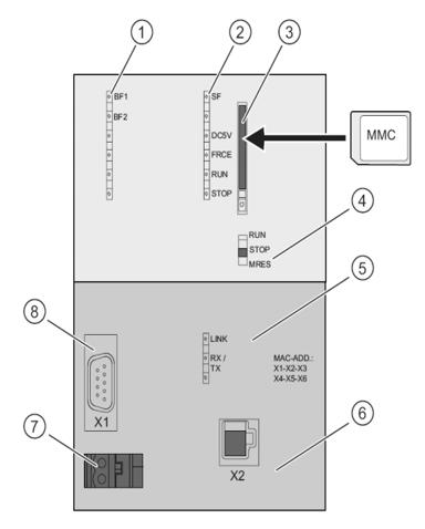 siemens s7 300 hardware manual